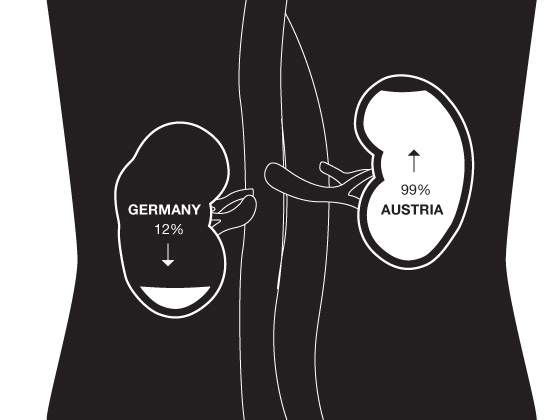 Why 99% of Austrians donate their organs